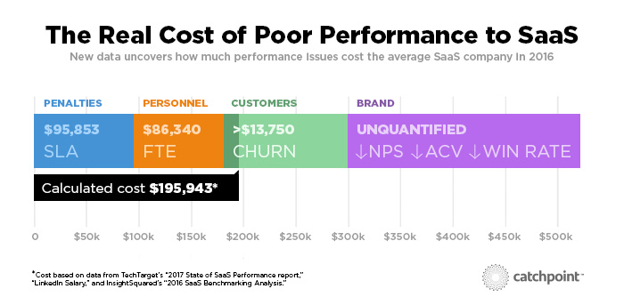 saas-cost-graphic