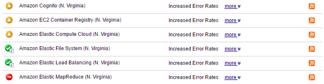 AWS error messages