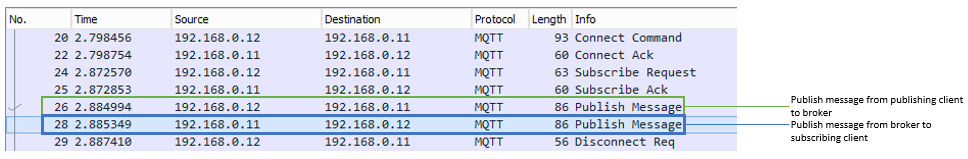 Dissecting MQTT using Wireshark | Digital Experience Monitoring